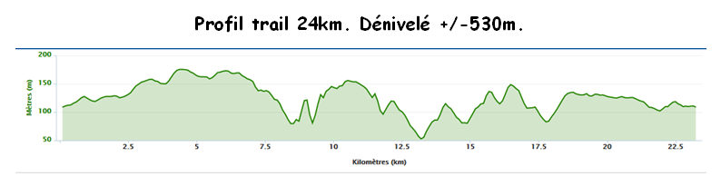 Capture profil trail 24km